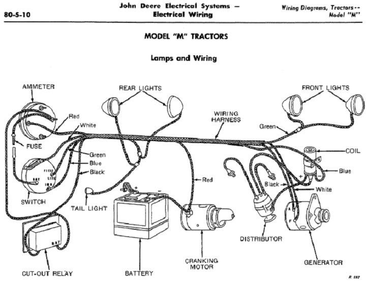 Ignition Wiring Diagram For John Deere M - Wiring Diagram Direct  bald-secure - bald-secure.siciliabeb.itbald-secure.siciliabeb.it