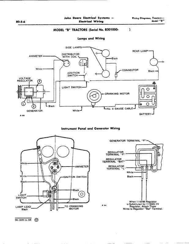1946 john deere b wiring diagram just bought a 1947 model b antique tractors forum  antique tractors